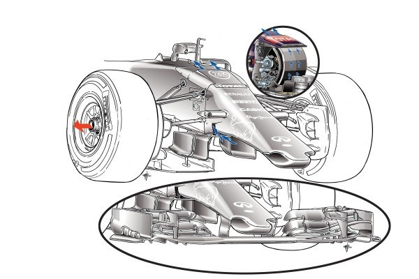 """Red Bull RB11 nose """"s"""" duct comparison"""
