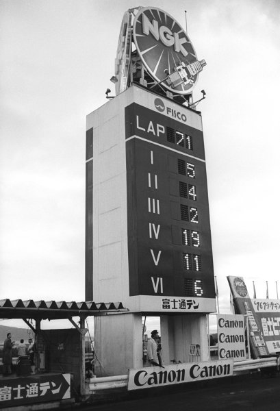 The Fuji circuit leader board showing that on lap 71, with two laps to go, James Hunt (GBR) McLaren (#11) had dropped to 5th place after a late race puncture. In the next two laps Hunt overtook Clay Regazzoni (SUI) Ferrari (#2) and Alan Jones (AUS) Surtees (#19), and finished the race in third place and thereby winning the 1976 Formula One World Championship. Hunt, who needed to finish fourth or above to clinch the title, was unaware of his position and finished the race thinking that he had lost the championship.